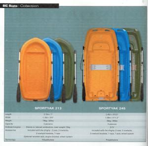 Brand new Bic Sports Sportyak 213 polyethylene tender boat.