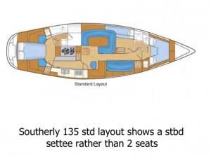 Southerly 135