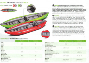 Brand new Gumotex Twist 2 top quality hypalon rubber tandem inflatable kayak reduced from $1249 to $1049!