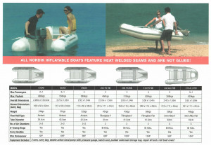 Brand New Nordik 250 fibreglass rigid hull inflatable boat with welded seams reduced from $2599 to only $2299!!!   (Save $300 and receive a free cover worth and padded under seat storage bag)  Nordik inflatable boats offer excellent value for money as they