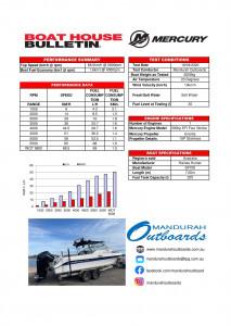 Haines Hunter SF700 + Mercury 3.4L V6 200hp DTS EFI Four Stroke