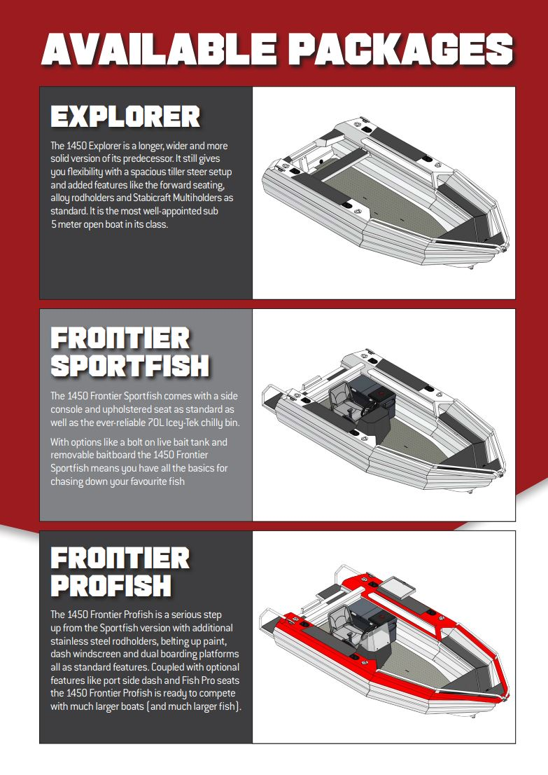 he Stabicraft 1450 Available Packages Explorer Frontier Sportfish Frontier Profish