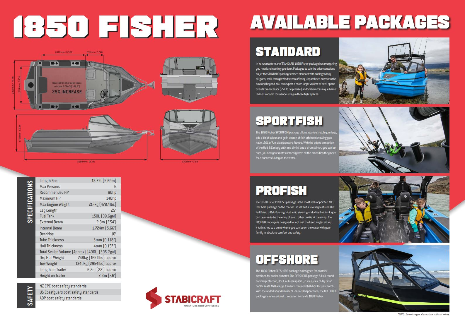 Stabicraft 1850 Fisher